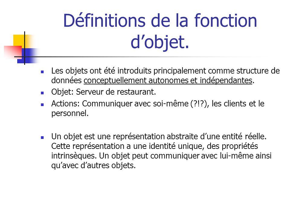 Définitions de la fonction dobjet. Les objets ont été introduits principalement comme structure de données conceptuellement autonomes et indépendantes