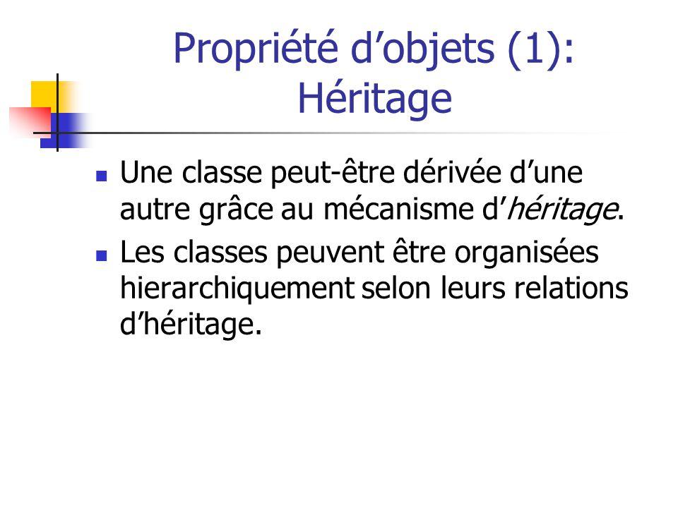 Propriété dobjets (1): Héritage Une classe peut-être dérivée dune autre grâce au mécanisme dhéritage. Les classes peuvent être organisées hierarchique