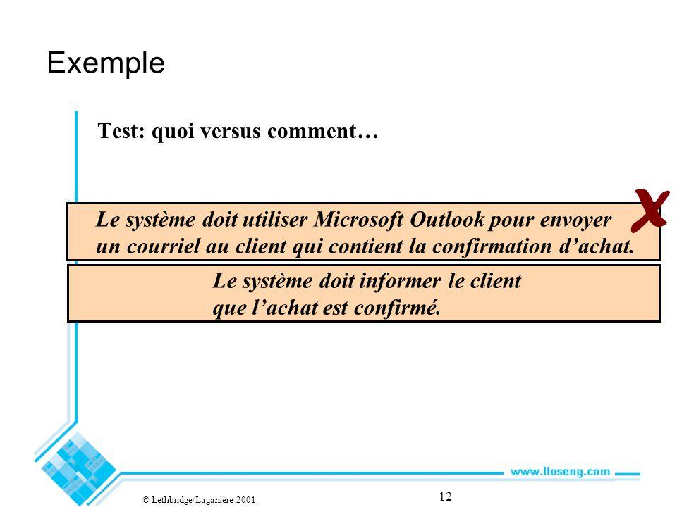 Exemple Test: quoi versus comment… Le système doit utiliser Microsoft Outlook pour envoyer un courriel au client qui contient la confirmation dachat.