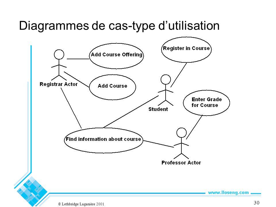 30 Diagrammes de cas-type dutilisation
