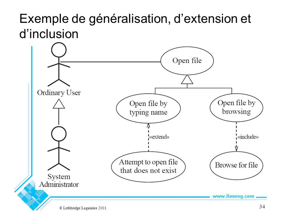 © Lethbridge/Laganière 2001 34 Exemple de généralisation, dextension et dinclusion