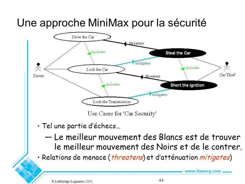 44 Une approche MiniMax pour la sécurité Tel une partie déchecs… Le meilleur mouvement des Blancs est de trouver le meilleur mouvement des Noirs et de le contrer.