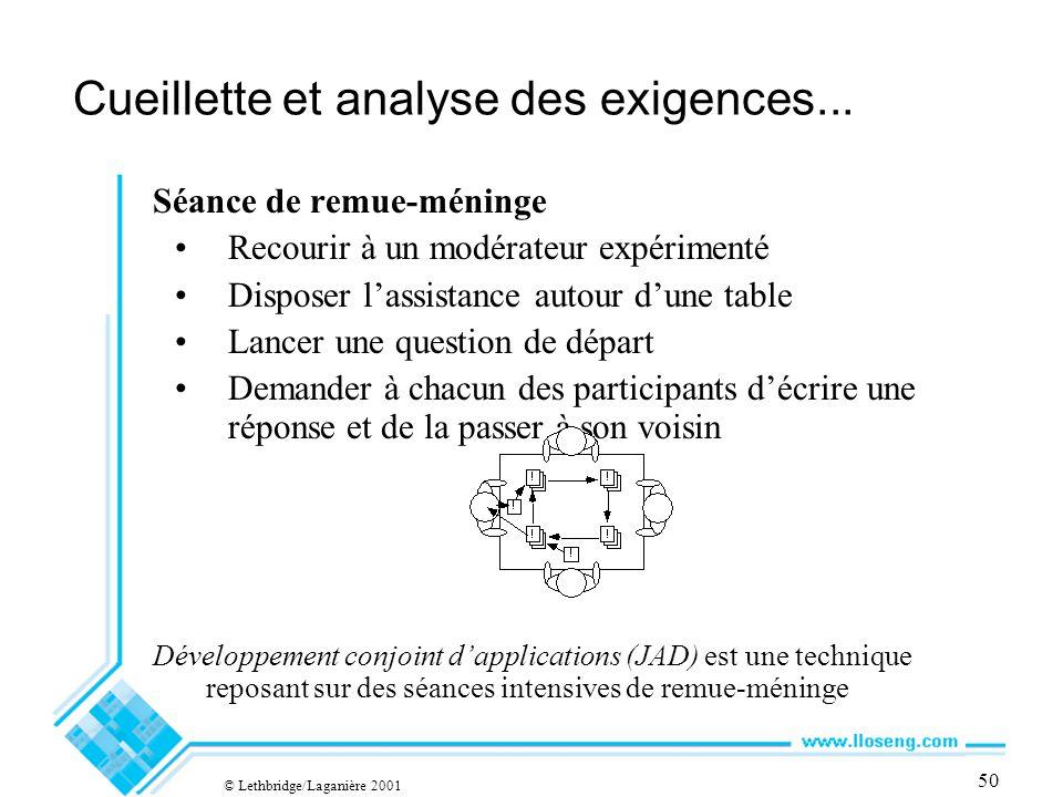 © Lethbridge/Laganière 2001 50 Cueillette et analyse des exigences...