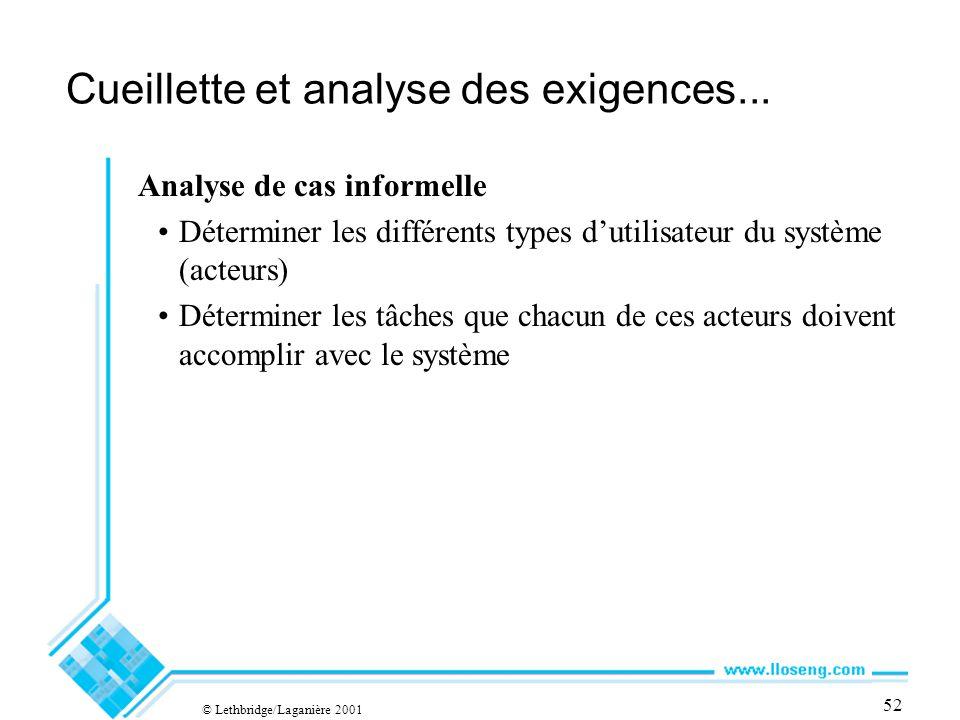 © Lethbridge/Laganière 2001 52 Cueillette et analyse des exigences...