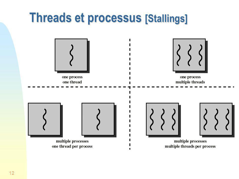 12 Threads et processus [Stallings]