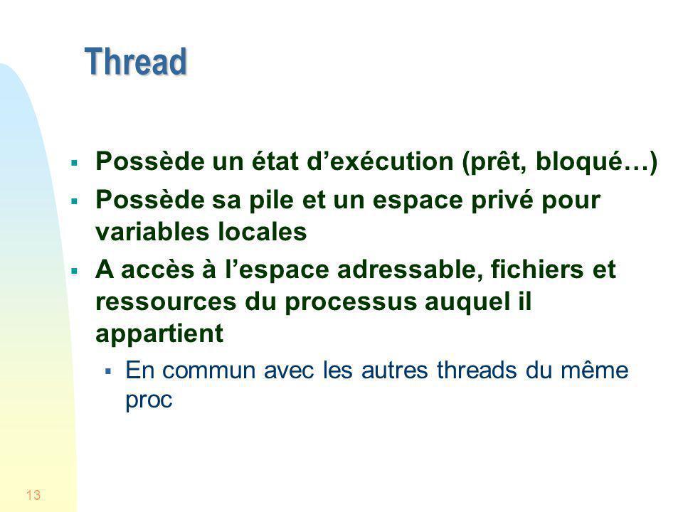 13 Thread Possède un état dexécution (prêt, bloqué…) Possède sa pile et un espace privé pour variables locales A accès à lespace adressable, fichiers