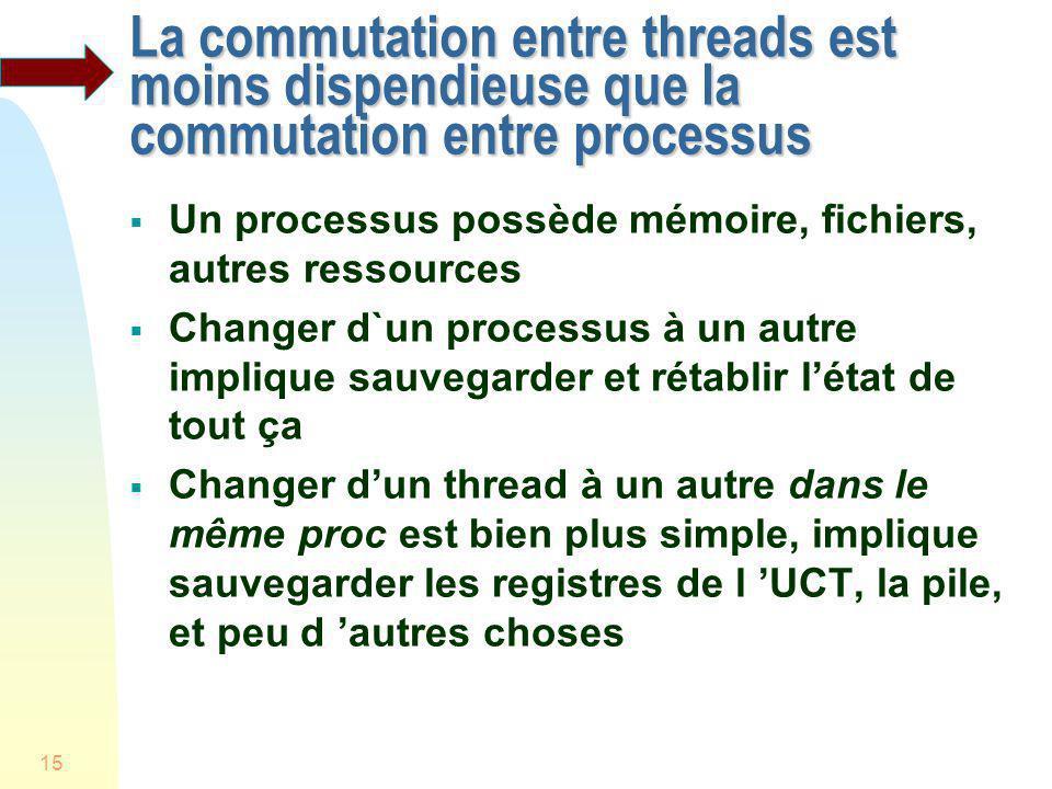 15 La commutation entre threads est moins dispendieuse que la commutation entre processus Un processus possède mémoire, fichiers, autres ressources Ch