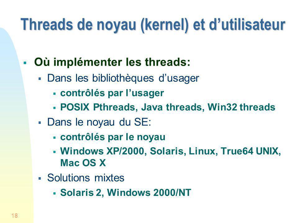 18 Threads de noyau (kernel) et dutilisateur Où implémenter les threads: Dans les bibliothèques dusager contrôlés par lusager POSIX Pthreads, Java thr