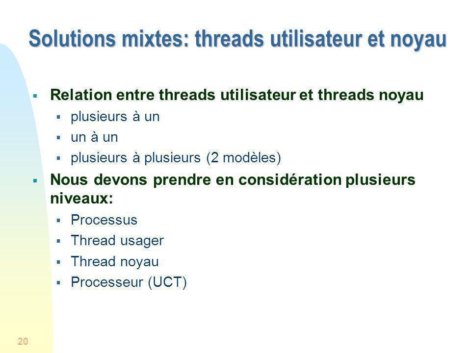 20 Solutions mixtes: threads utilisateur et noyau Relation entre threads utilisateur et threads noyau plusieurs à un un à un plusieurs à plusieurs (2