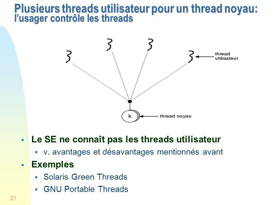 21 Plusieurs threads utilisateur pour un thread noyau: lusager contrôle les threads Le SE ne connaît pas les threads utilisateur v. avantages et désav