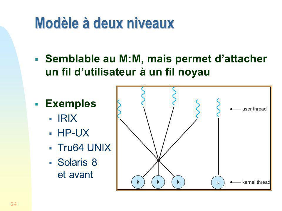 24 Modèle à deux niveaux Semblable au M:M, mais permet dattacher un fil dutilisateur à un fil noyau Exemples IRIX HP-UX Tru64 UNIX Solaris 8 et avant