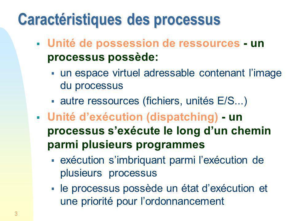3 Caractéristiques des processus Unité de possession de ressources - un processus possède: un espace virtuel adressable contenant limage du processus