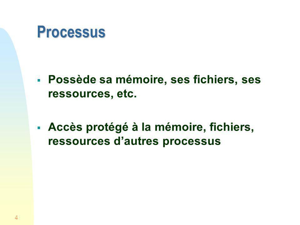 4 Processus Possède sa mémoire, ses fichiers, ses ressources, etc. Accès protégé à la mémoire, fichiers, ressources dautres processus