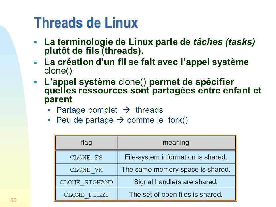 50 Threads de Linux La terminologie de Linux parle de tâches (tasks) plutôt de fils (threads). La création dun fil se fait avec lappel système clone()