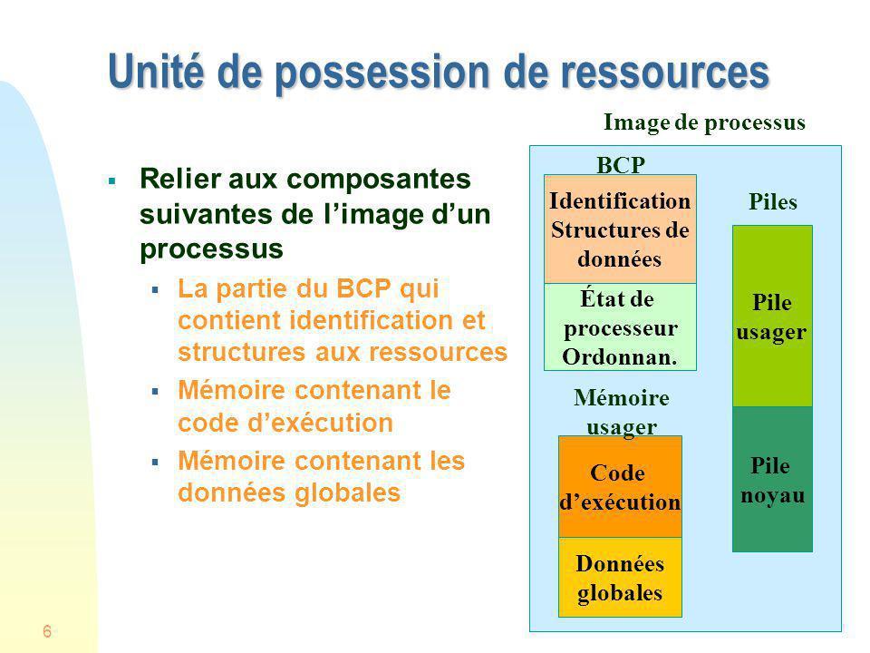 6 Unité de possession de ressources Relier aux composantes suivantes de limage dun processus La partie du BCP qui contient identification et structure
