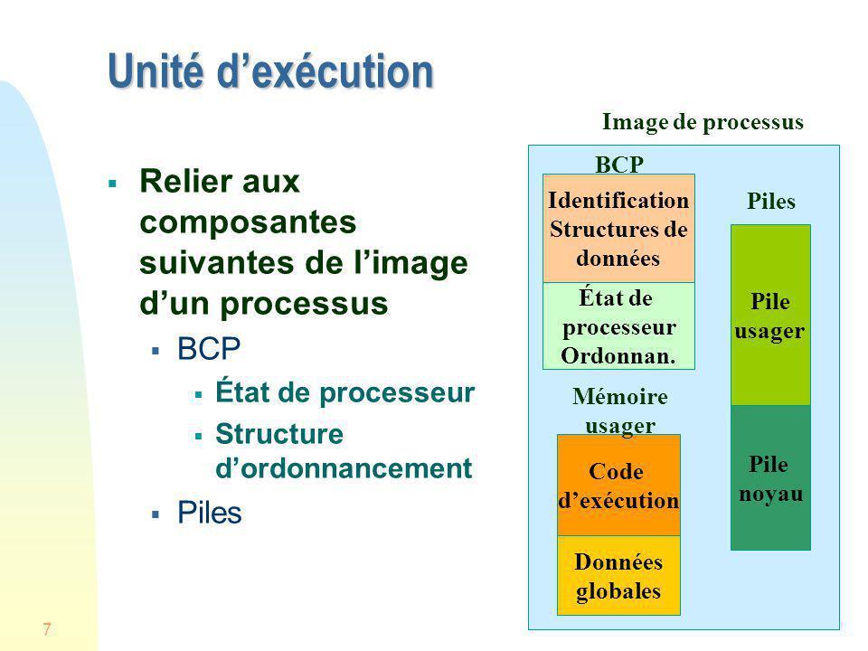 7 Unité dexécution Relier aux composantes suivantes de limage dun processus BCP État de processeur Structure dordonnancement Piles Code dexécution Don