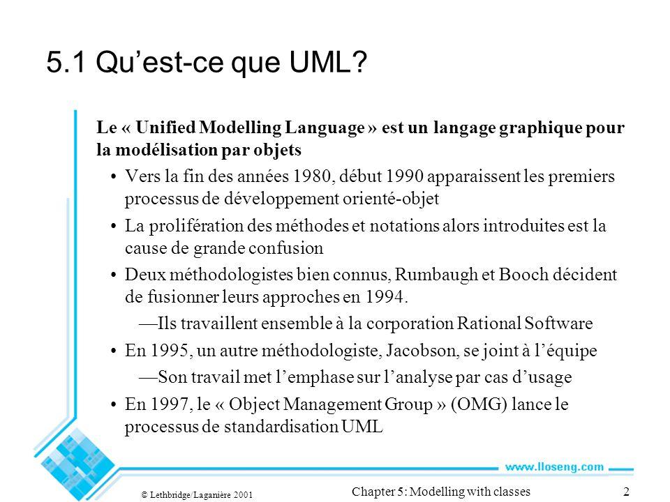 © Lethbridge/Laganière 2001 Chapter 5: Modelling with classes33 Les interfaces Une interface décrit une portion du comportement visible dun ensemble dobjets.