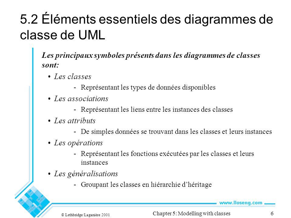 © Lethbridge/Laganière 2001 Chapter 5: Modelling with classes37 5.7 Object Constraint Language (OCL) Un diagramme UML (e.g., un diagramme de classe) ne peut pas fournir tous les aspects pertinents dune spécification.
