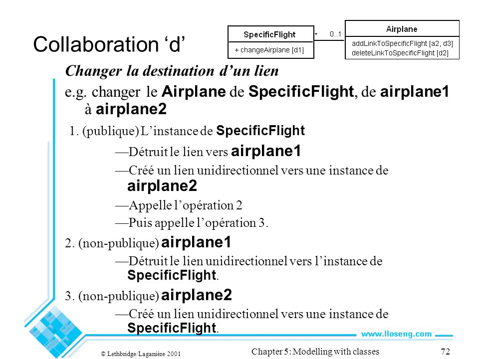© Lethbridge/Laganière 2001 Chapter 5: Modelling with classes72 Collaboration d Changer la destination dun lien e.g.
