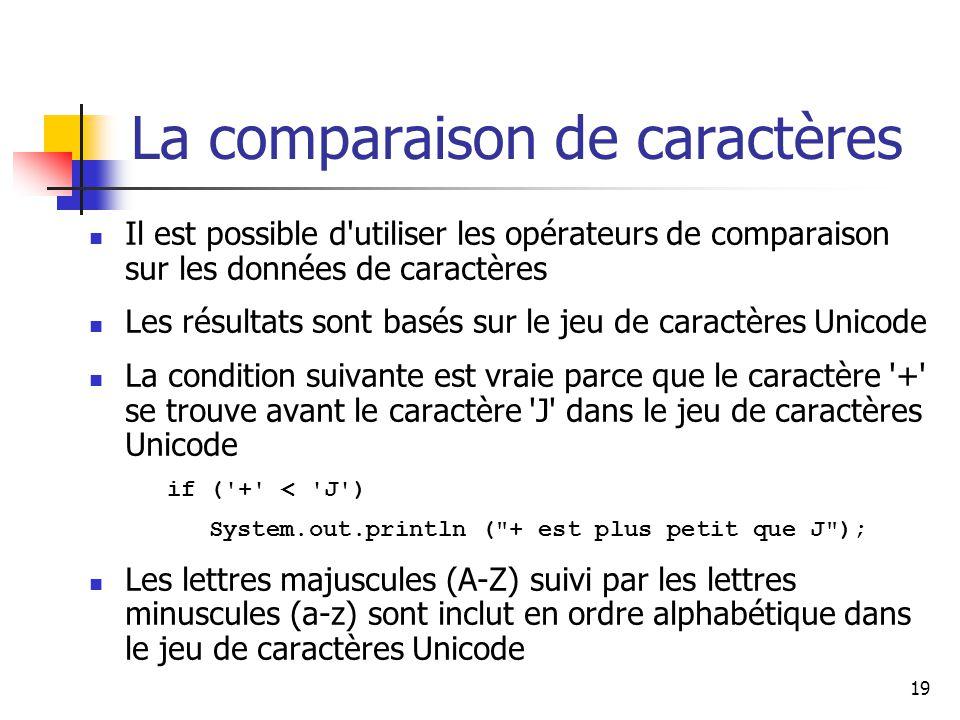 19 La comparaison de caractères Il est possible d utiliser les opérateurs de comparaison sur les données de caractères Les résultats sont basés sur le jeu de caractères Unicode La condition suivante est vraie parce que le caractère + se trouve avant le caractère J dans le jeu de caractères Unicode if ( + < J ) System.out.println ( + est plus petit que J ); Les lettres majuscules (A-Z) suivi par les lettres minuscules (a-z) sont inclut en ordre alphabétique dans le jeu de caractères Unicode