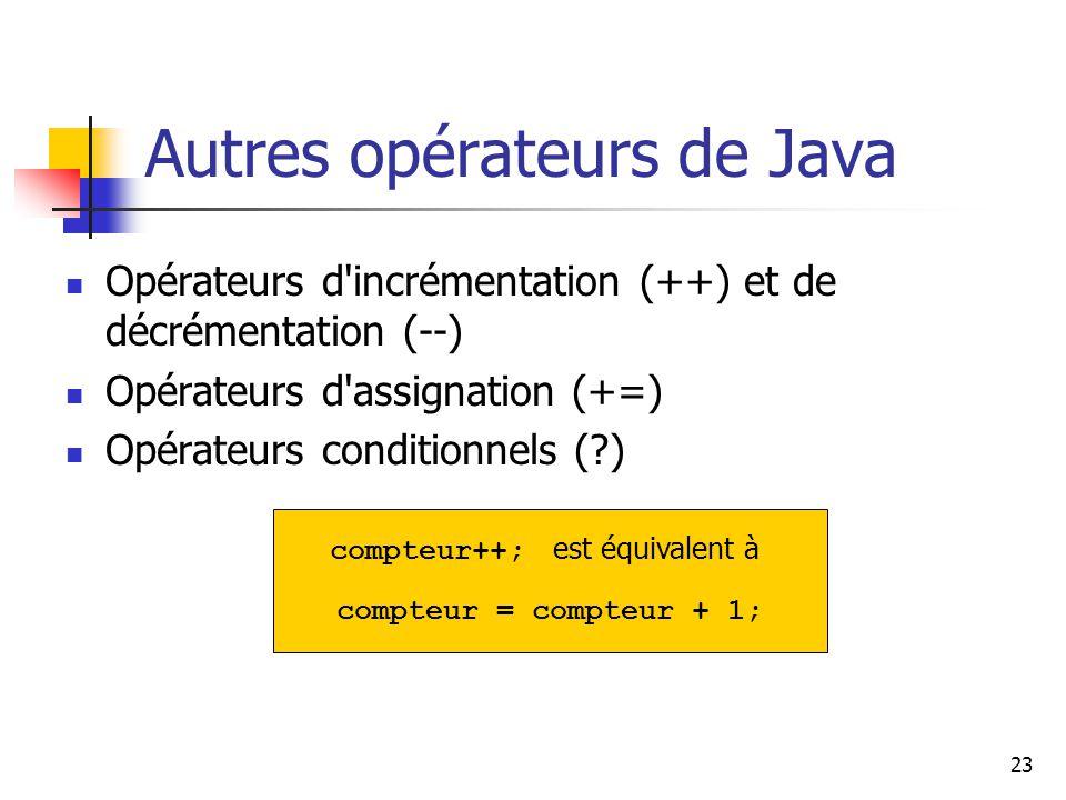 23 Autres opérateurs de Java Opérateurs d incrémentation (++) et de décrémentation (--) Opérateurs d assignation (+=) Opérateurs conditionnels (?) compteur++; est équivalent à compteur = compteur + 1;