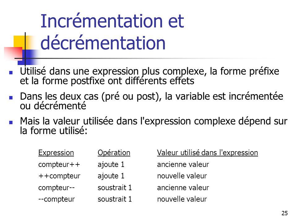 25 Incrémentation et décrémentation Utilisé dans une expression plus complexe, la forme préfixe et la forme postfixe ont différents effets Dans les deux cas (pré ou post), la variable est incrémentée ou décrémenté Mais la valeur utilisée dans l expression complexe dépend sur la forme utilisé: ExpressionOpérationValeur utilisé dans l expression compteur++ajoute 1ancienne valeur ++compteurajoute 1nouvelle valeur compteur--soustrait 1ancienne valeur --compteursoustrait 1nouvelle valeur