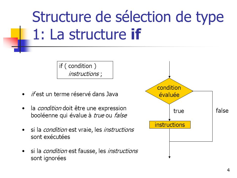5 La structure if: Un exemple Age.java import cs1.Keyboard; public class Age { // Lecture de votre age composé au clavier et imprime une remarque public static void main (String[] args) { final int MINOR = 21; System.out.println( Entrez votre age: ); int age = Keyboard.readInt(); if (age < MINOR) System.out.println( Youth is a wonderful thing. ); System.out.println( Age is a state of mind. ); }
