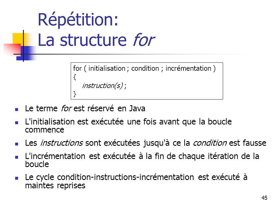 45 Répétition: La structure for Le terme for est réservé en Java L initialisation est exécutée une fois avant que la boucle commence Les instructions sont exécutées jusqu à ce la condition est fausse L incrémentation est exécutée à la fin de chaque itération de la boucle Le cycle condition-instructions-incrémentation est exécuté à maintes reprises for ( initialisation ; condition ; incrémentation ) { instruction(s) ; }