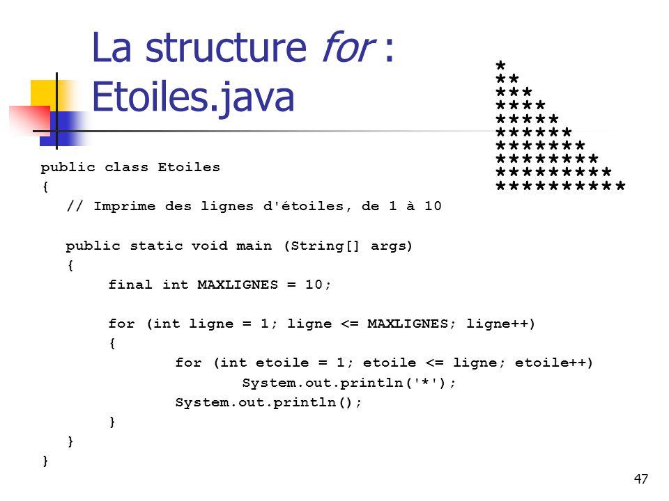 47 La structure for : Etoiles.java public class Etoiles { // Imprime des lignes d étoiles, de 1 à 10 public static void main (String[] args) { final int MAXLIGNES = 10; for (int ligne = 1; ligne <= MAXLIGNES; ligne++) { for (int etoile = 1; etoile <= ligne; etoile++) System.out.println( * ); System.out.println(); } * ** *** **** ***** ****** ******* ******** ********* **********