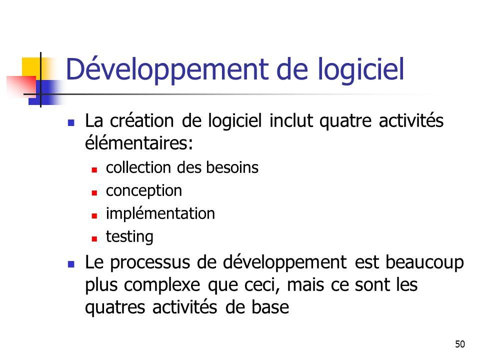 50 Développement de logiciel La création de logiciel inclut quatre activités élémentaires: collection des besoins conception implémentation testing Le processus de développement est beaucoup plus complexe que ceci, mais ce sont les quatres activités de base