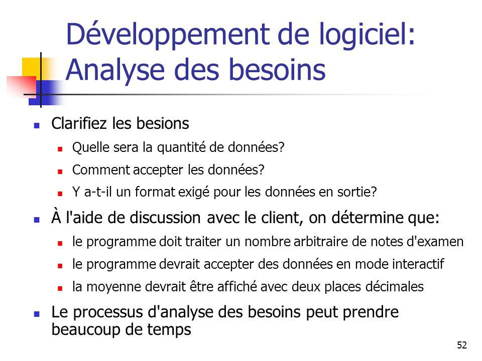 52 Développement de logiciel: Analyse des besoins Clarifiez les besions Quelle sera la quantité de données.