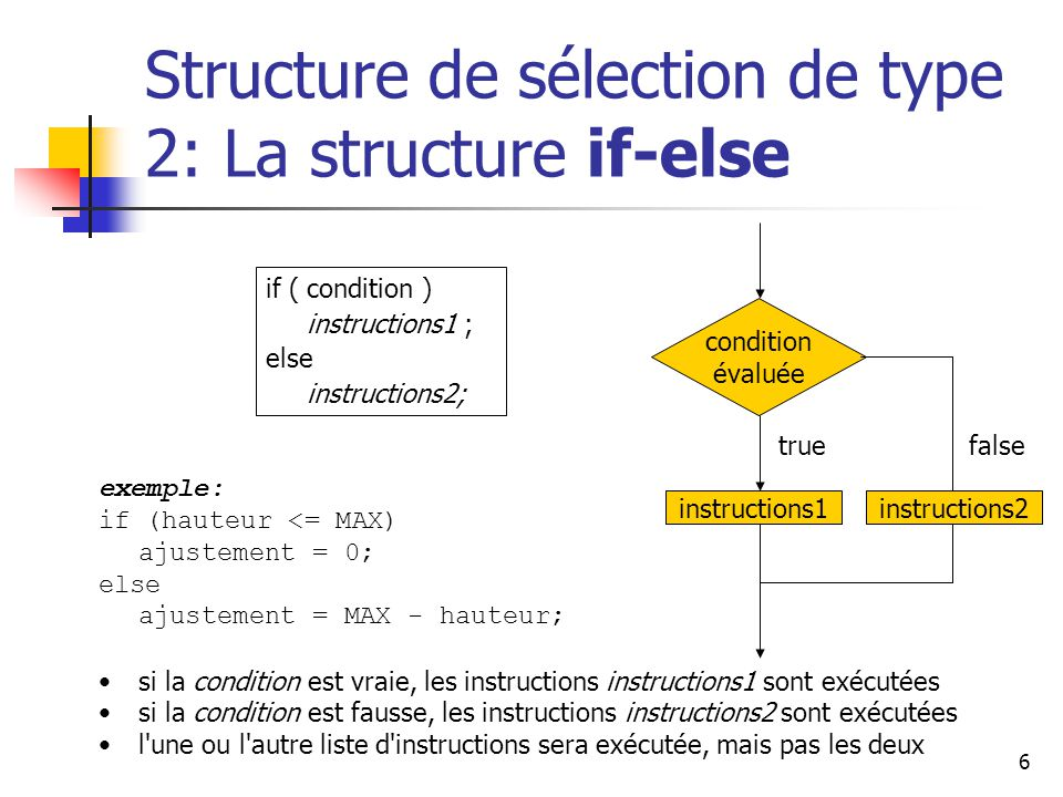 6 exemple: if (hauteur <= MAX) ajustement = 0; else ajustement = MAX - hauteur; si la condition est vraie, les instructions instructions1 sont exécuté