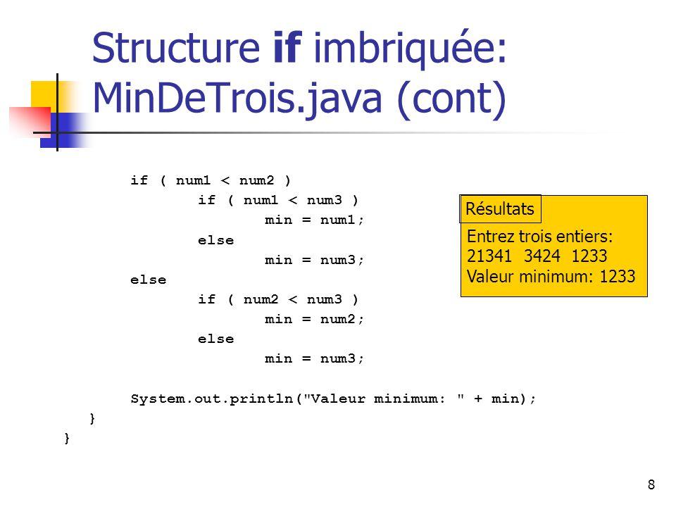 8 Structure if imbriquée: MinDeTrois.java (cont) if ( num1 < num2 ) if ( num1 < num3 ) min = num1; else min = num3; else if ( num2 < num3 ) min = num2; else min = num3; System.out.println( Valeur minimum: + min); } Entrez trois entiers: 21341 3424 1233 Valeur minimum: 1233 Résultats