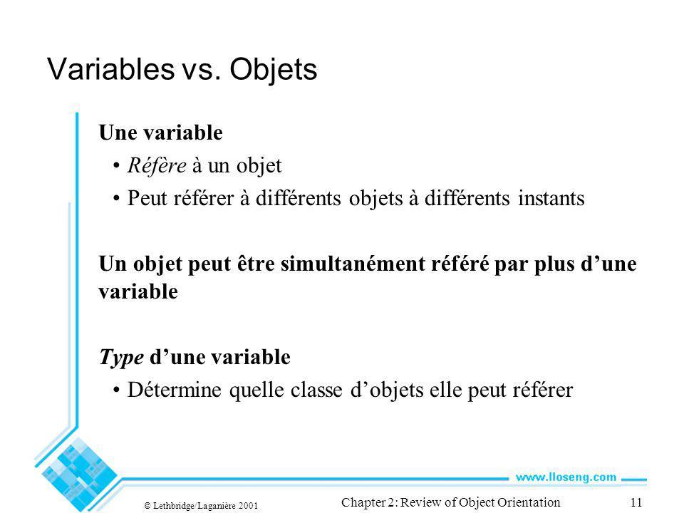 © Lethbridge/Laganière 2001 Chapter 2: Review of Object Orientation11 Variables vs. Objets Une variable Réfère à un objet Peut référer à différents ob