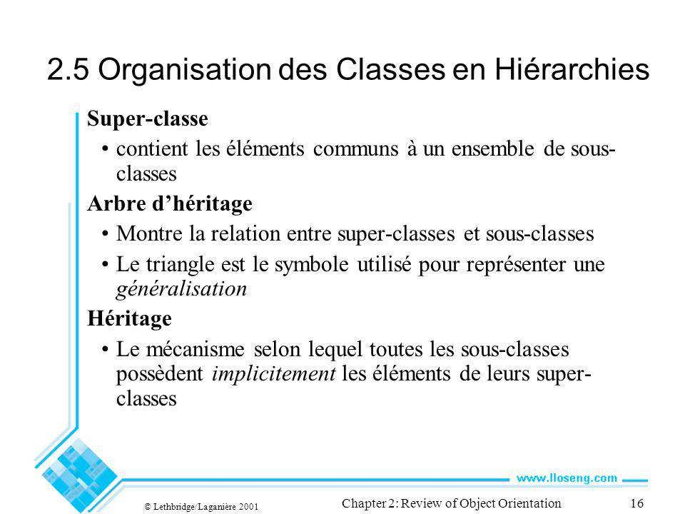 © Lethbridge/Laganière 2001 Chapter 2: Review of Object Orientation16 2.5 Organisation des Classes en Hiérarchies Super-classe contient les éléments c