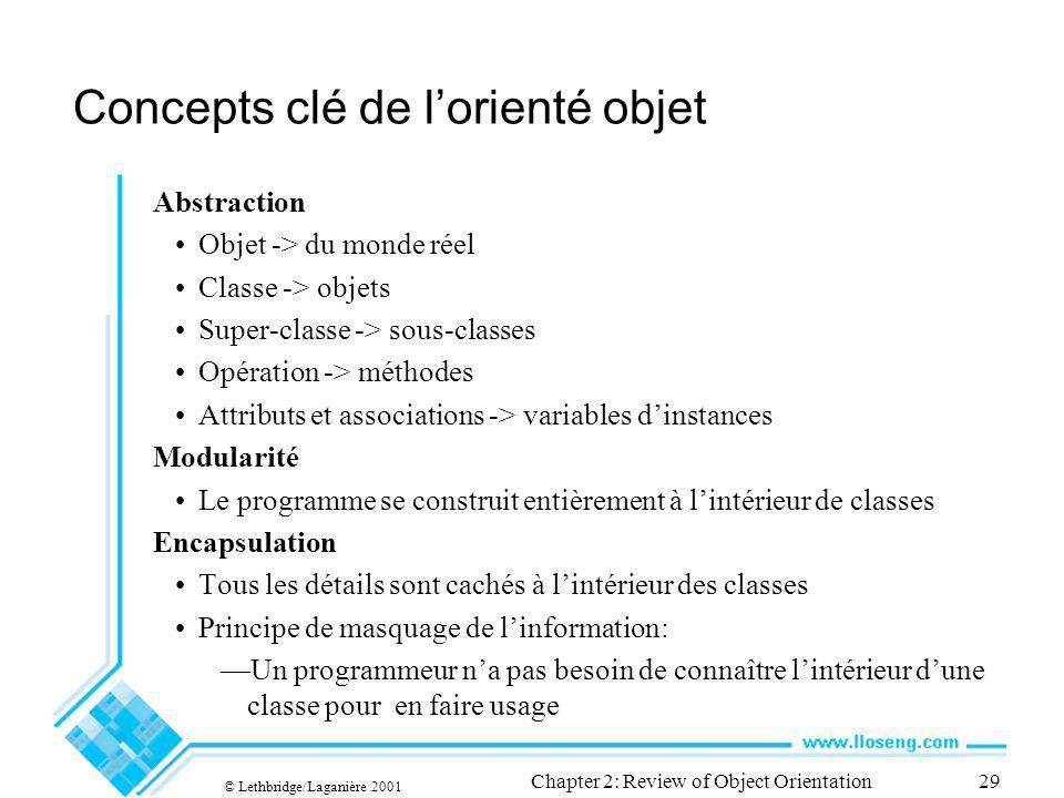 © Lethbridge/Laganière 2001 Chapter 2: Review of Object Orientation29 Concepts clé de lorienté objet Abstraction Objet -> du monde réel Classe -> obje