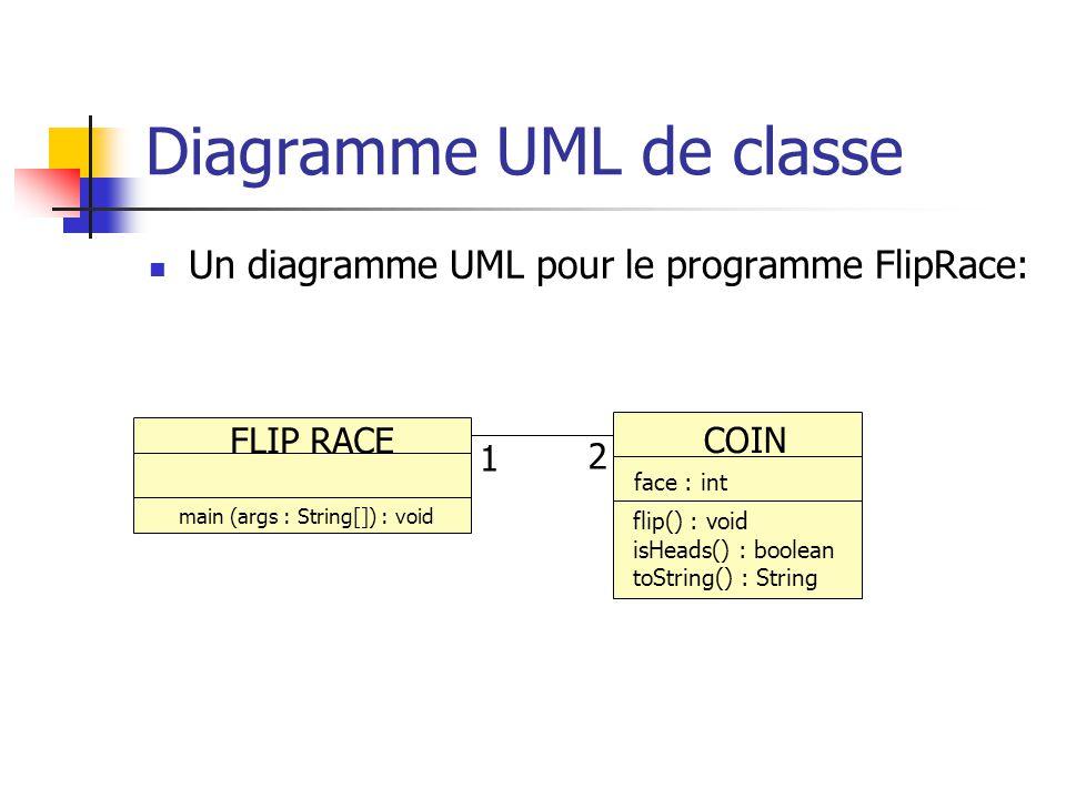 Diagramme UML de classe Un diagramme UML pour le programme FlipRace: FLIP RACE COIN main (args : String[]) : void flip() : void isHeads() : boolean to