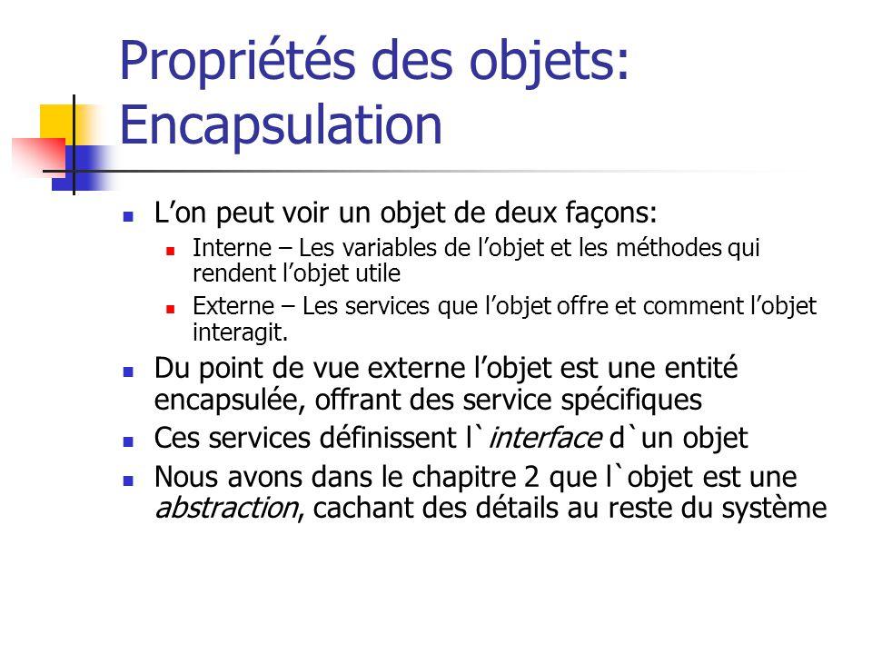 Propriétés des objets: Encapsulation Lon peut voir un objet de deux façons: Interne – Les variables de lobjet et les méthodes qui rendent lobjet utile