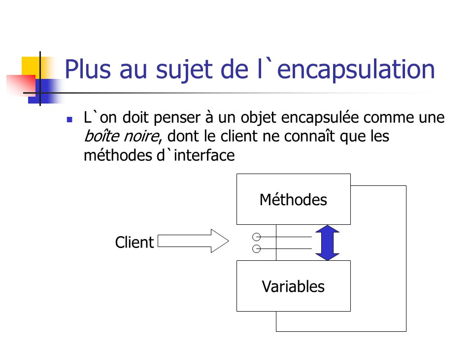 Plus au sujet de l`encapsulation L`on doit penser à un objet encapsulée comme une boîte noire, dont le client ne connaît que les méthodes d`interface