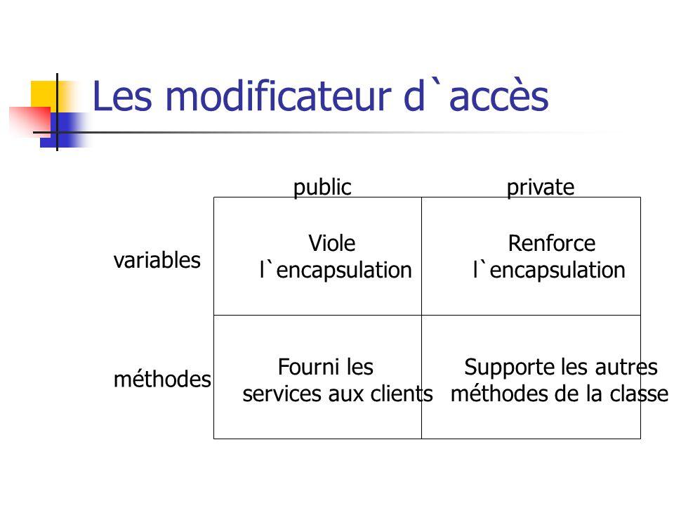 Les modificateur d`accès publicprivate variables méthodes Viole l`encapsulation Renforce l`encapsulation Supporte les autres méthodes de la classe Fou
