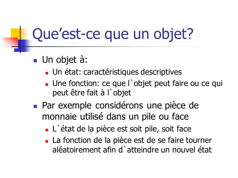 Queest-ce que un objet? Un objet à: Un état: caractéristiques descriptives Une fonction: ce que l`objet peut faire ou ce qui peut être fait à l`objet