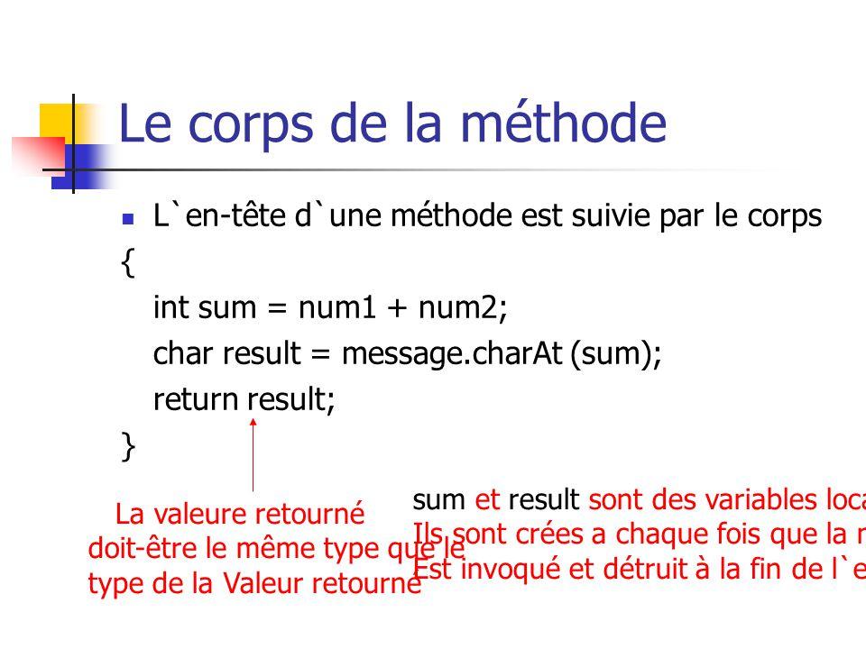 Le corps de la méthode L`en-tête d`une méthode est suivie par le corps { int sum = num1 + num2; char result = message.charAt (sum); return result; } L