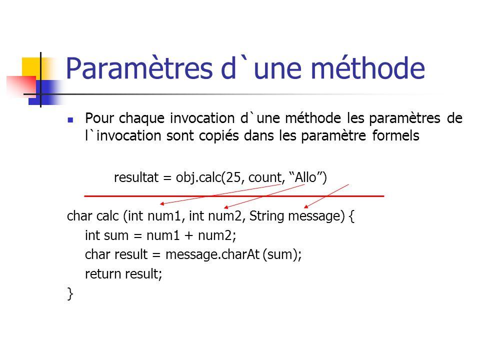 Paramètres d`une méthode Pour chaque invocation d`une méthode les paramètres de l`invocation sont copiés dans les paramètre formels resultat = obj.cal