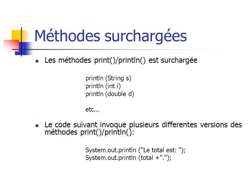 Méthodes surchargées Les méthodes print()/println() est surchargée println (String s) println (int i) println (double d) etc... Le code suivant invoqu