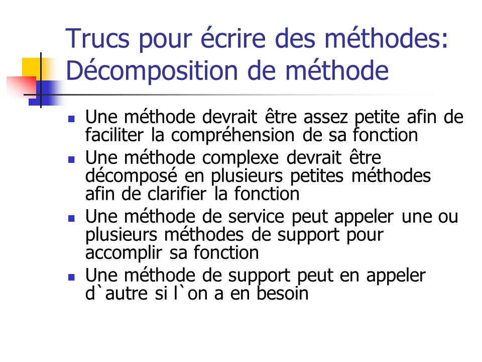Trucs pour écrire des méthodes: Décomposition de méthode Une méthode devrait être assez petite afin de faciliter la compréhension de sa fonction Une m