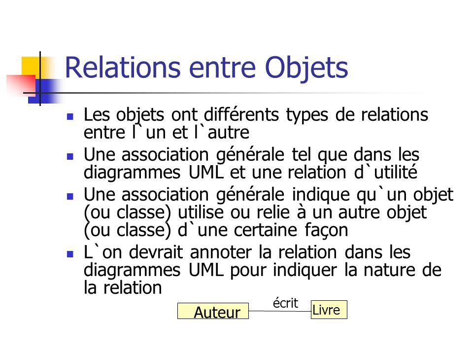 Relations entre Objets Les objets ont différents types de relations entre l`un et l`autre Une association générale tel que dans les diagrammes UML et