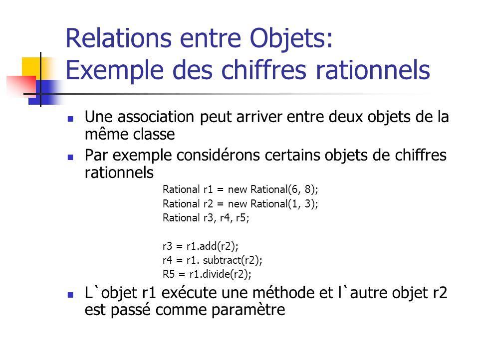 Relations entre Objets: Exemple des chiffres rationnels Une association peut arriver entre deux objets de la même classe Par exemple considérons certa