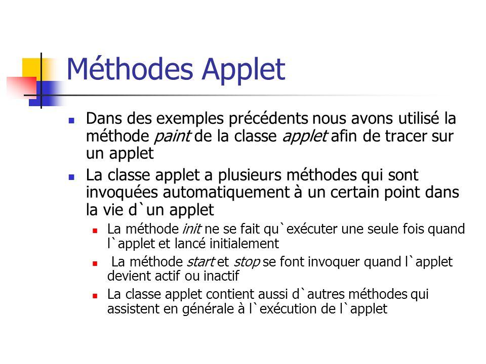 Méthodes Applet Dans des exemples précédents nous avons utilisé la méthode paint de la classe applet afin de tracer sur un applet La classe applet a p