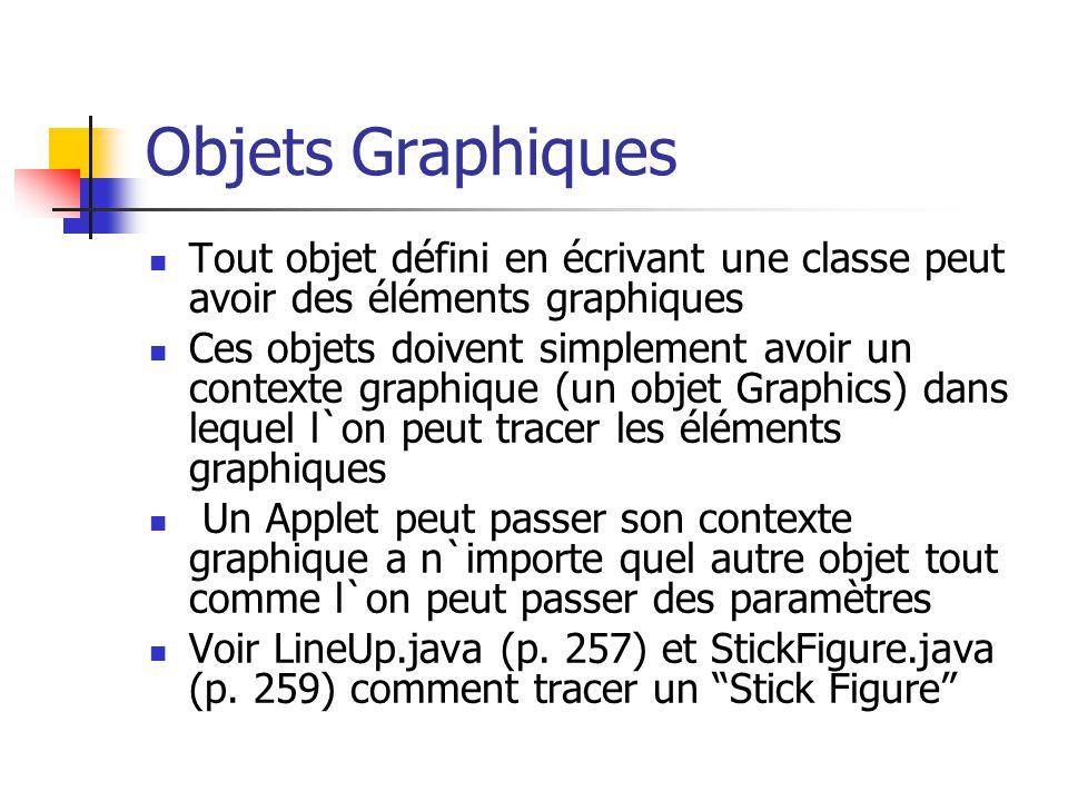 Objets Graphiques Tout objet défini en écrivant une classe peut avoir des éléments graphiques Ces objets doivent simplement avoir un contexte graphiqu