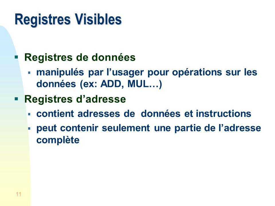 11 Registres Visibles Registres de données manipulés par lusager pour opérations sur les données (ex: ADD, MUL…) Registres dadresse contient adresses